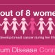 Dental Care Infographic: Breast Cancer Linked to Oral Health