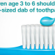 Kids And Fluoride: New Recommendations From The American Dental Association
